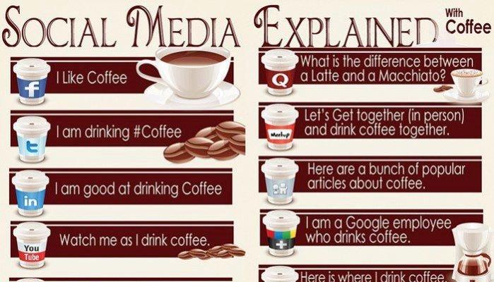 social-media-mentality-roland-abi-najem